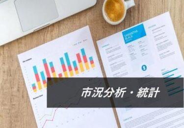 日本古紙輸出仕向先統計 2015年~2020年